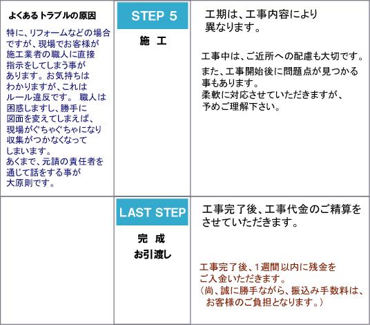 order%20jyu%20p3.jpg