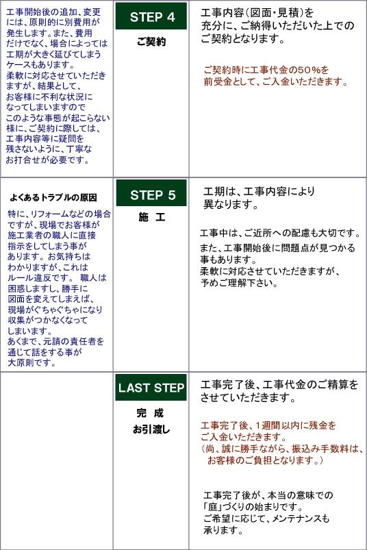 order%20niwa%20p3.jpg